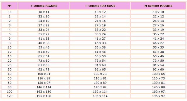 formats-tableaux-Figure-Marine-Paysage