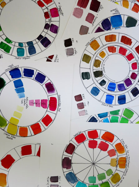 Comment apprendre le mélange des couleurs